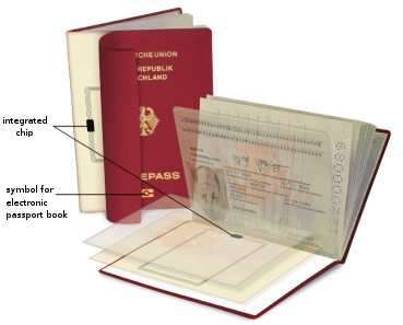 The image shows a section view of the electronic passport